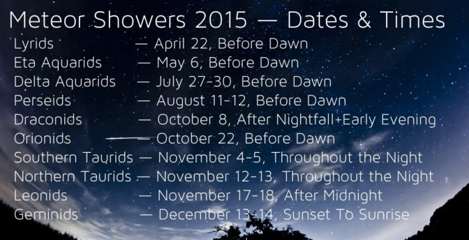 Meteor Shower 2015! Tonight- Detox Yourself