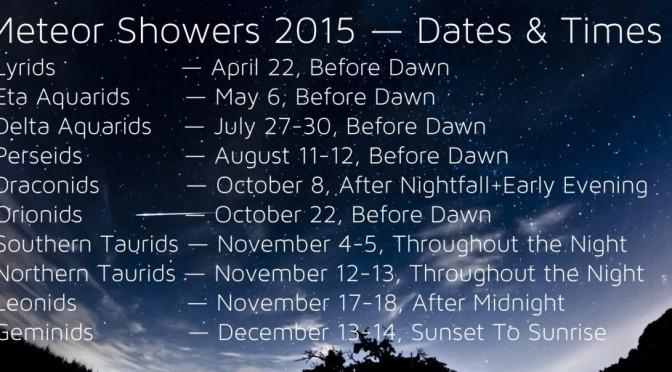 Meteor Shower 2015! Tonight- Detox Yourself