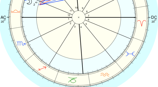 Composite charts for true long-lasting love